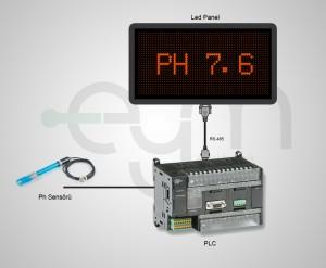 Ph Ölçüm Sistemi