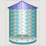 Silo Sıcaklık Otomasyonu